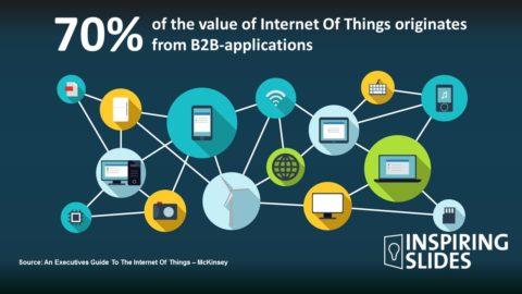 Internet of Things, Slide, Powerpoint