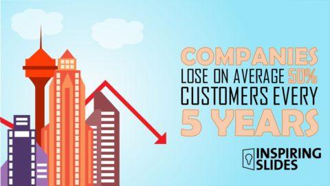 InspiringSlides - Losing Companies